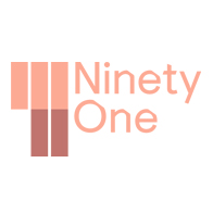 Ninety One UK Ltd