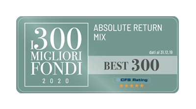 Leadersel Event Driven Classe B - Best 300 2020 Absolute Return Mix